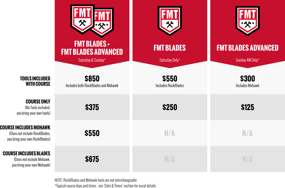 2017-10-fmt-blades-fmt-blades-advanced-pricing-matrix-v4.png