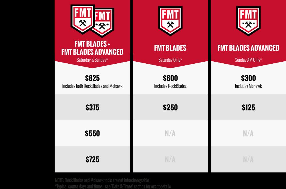 2018-03-fmt-blades-fmt-blades-advanced-pricing-matrix-v7.png
